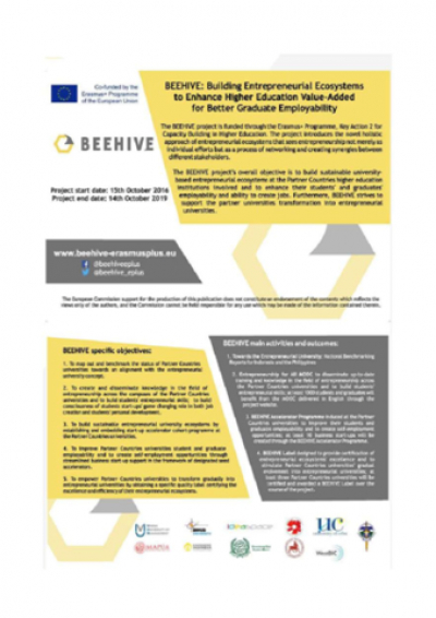 BEEHIVE: Building Entrepreneurial Ecosystems to Enhance Higher Education Value-Added for Better Graduate Employability